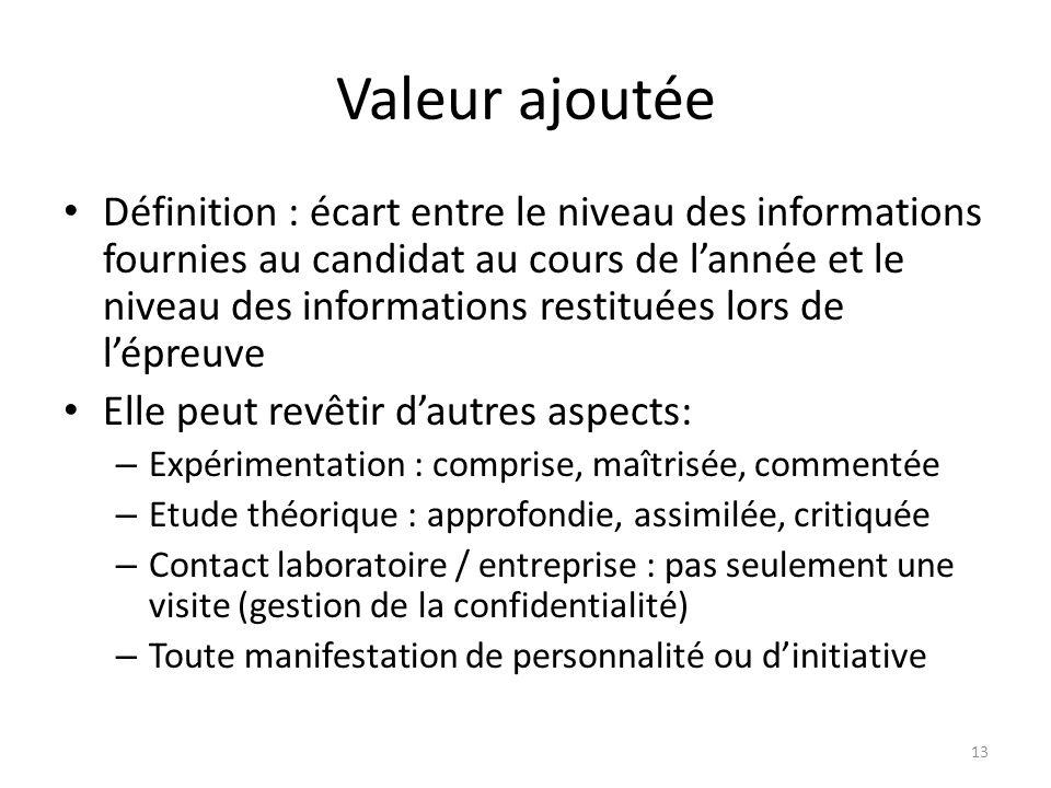 Valeur ajoutée Définition : écart entre le niveau des informations fournies au candidat au cours de lannée et le niveau des informations restituées lo