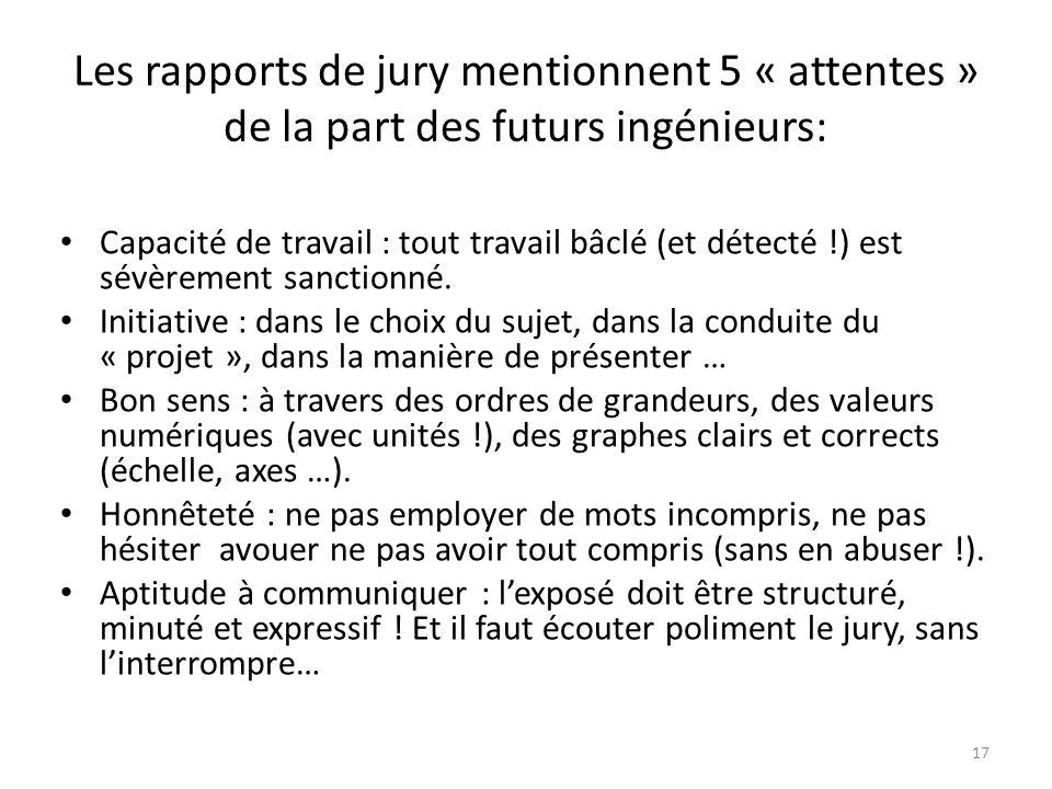 Les rapports de jury mentionnent 5 « attentes » de la part des futurs ingénieurs: Capacité de travail : tout travail bâclé (et détecté !) est sévèreme