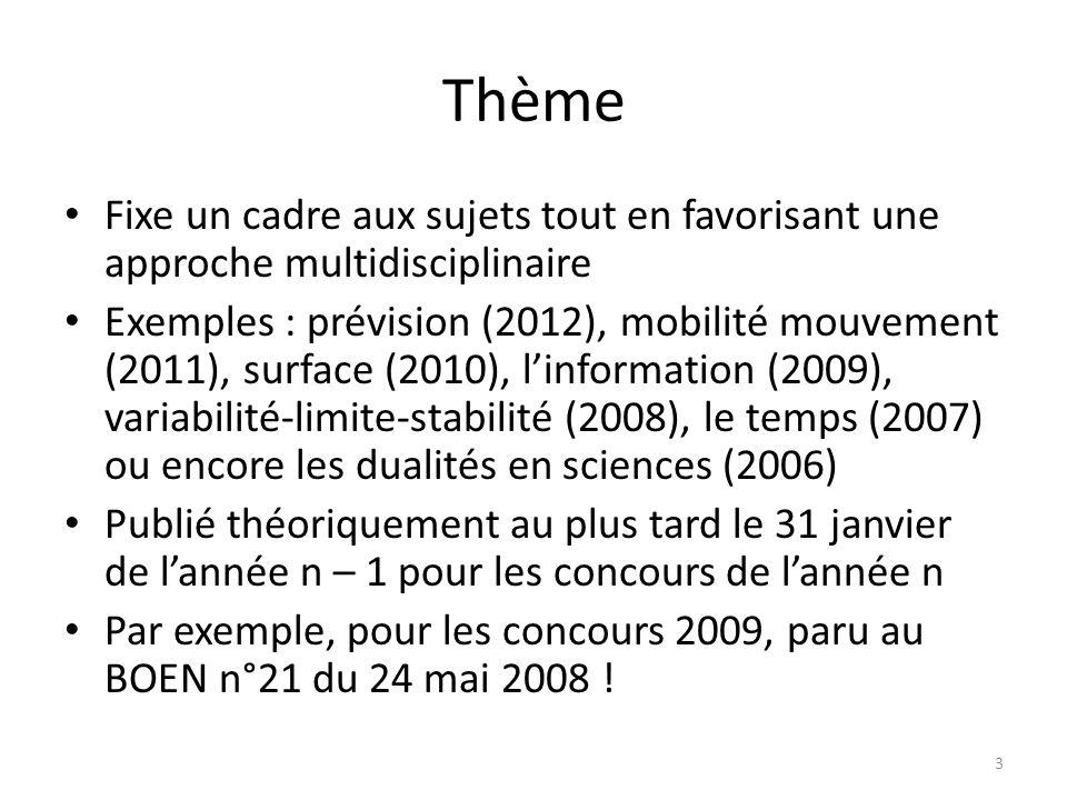 Thème Fixe un cadre aux sujets tout en favorisant une approche multidisciplinaire Exemples : prévision (2012), mobilité mouvement (2011), surface (201