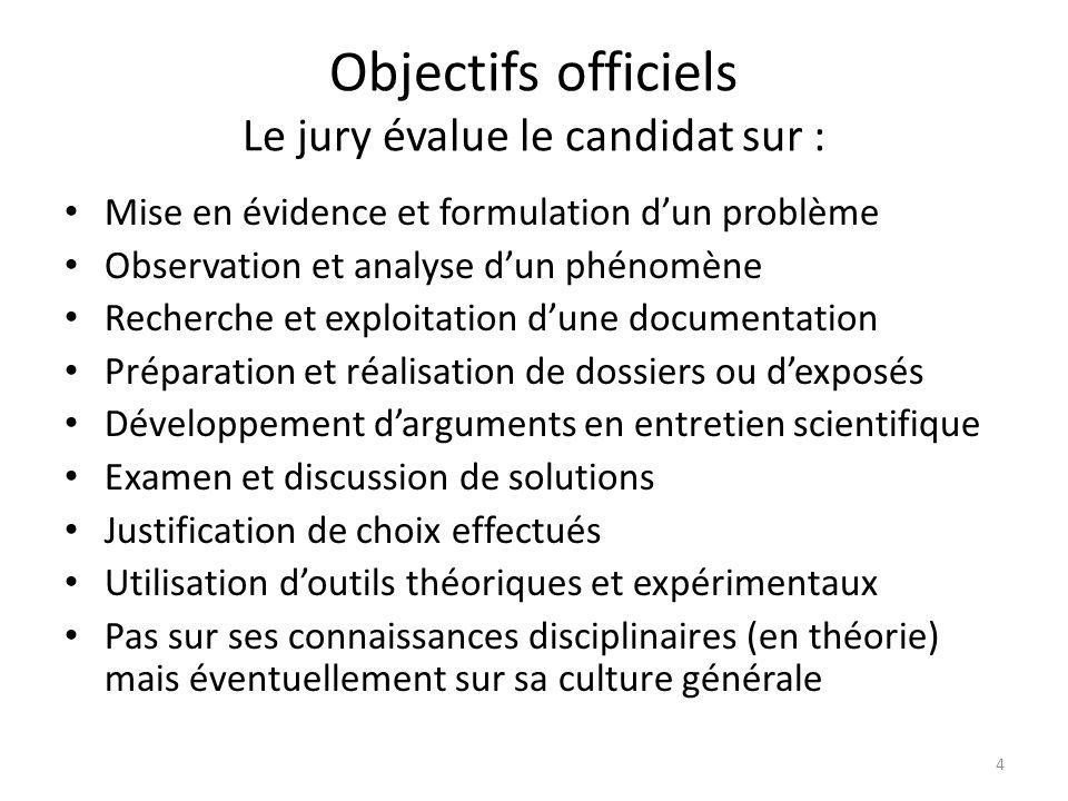 Objectifs officiels Le jury évalue le candidat sur : Mise en évidence et formulation dun problème Observation et analyse dun phénomène Recherche et ex