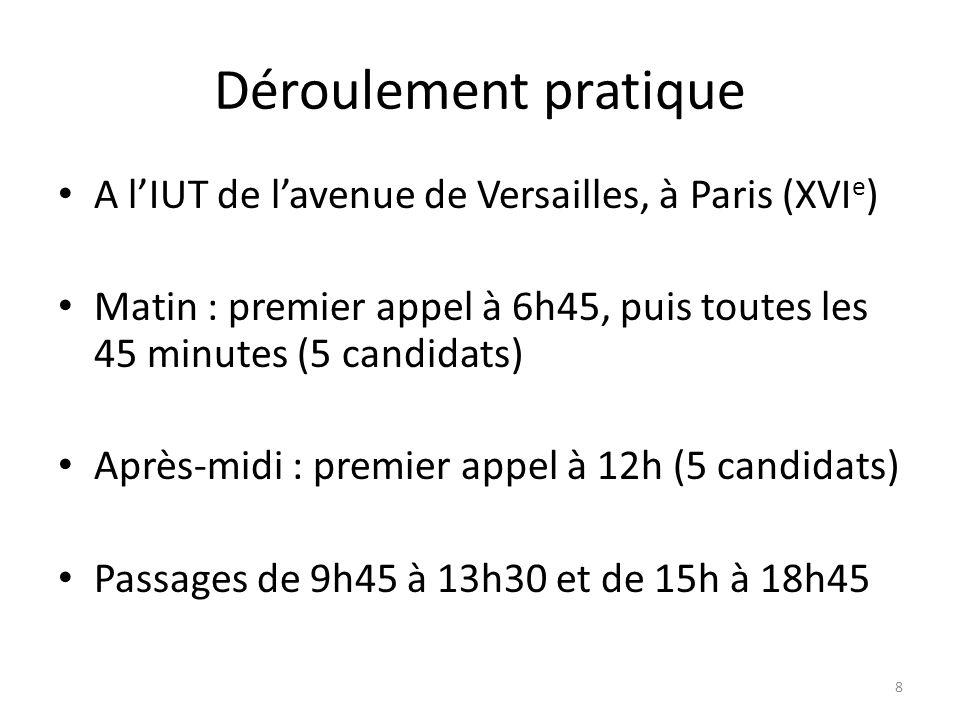 Déroulement pratique A lIUT de lavenue de Versailles, à Paris (XVI e ) Matin : premier appel à 6h45, puis toutes les 45 minutes (5 candidats) Après-mi