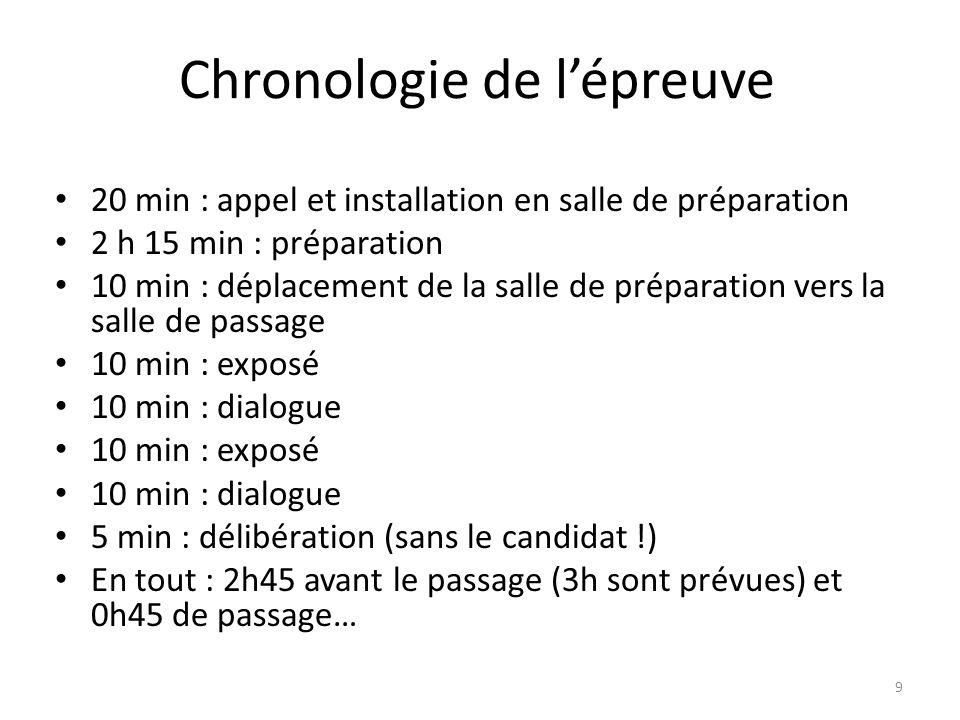 Chronologie de lépreuve 20 min : appel et installation en salle de préparation 2 h 15 min : préparation 10 min : déplacement de la salle de préparatio