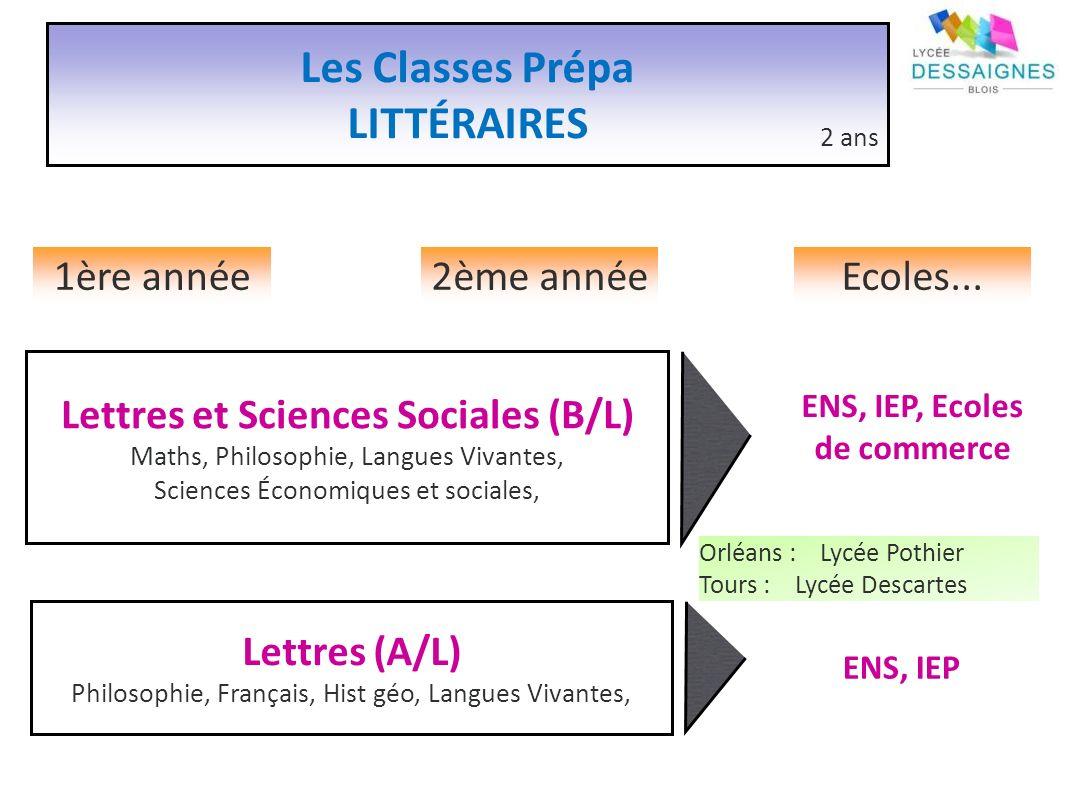 Les Classes Prépa LITTÉRAIRES 2 ans 1ère année2ème annéeEcoles...