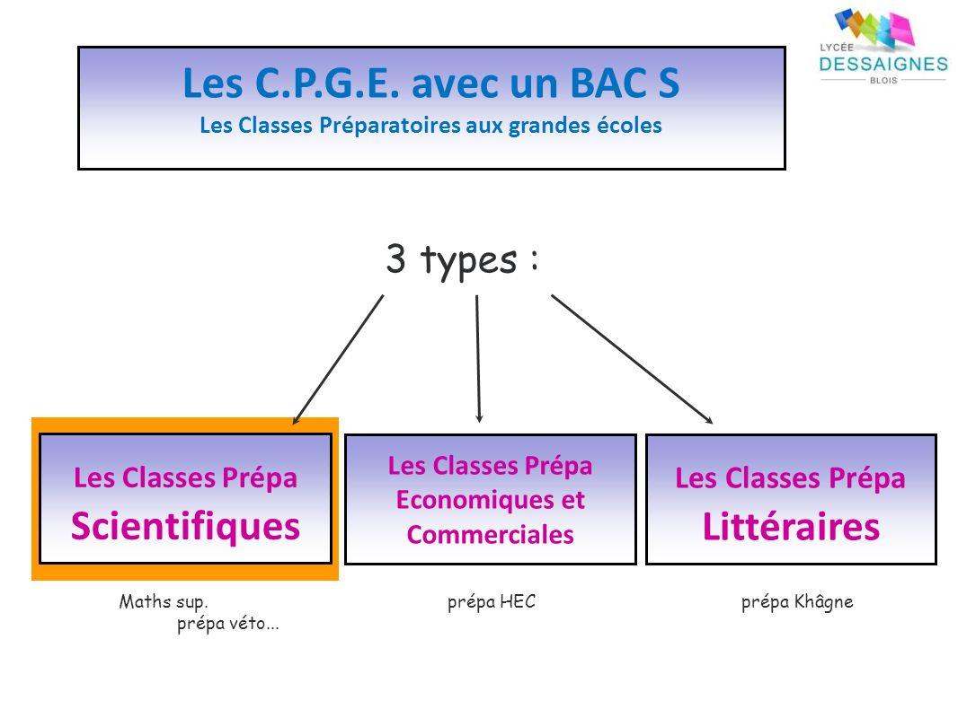 Les C.P.G.E.