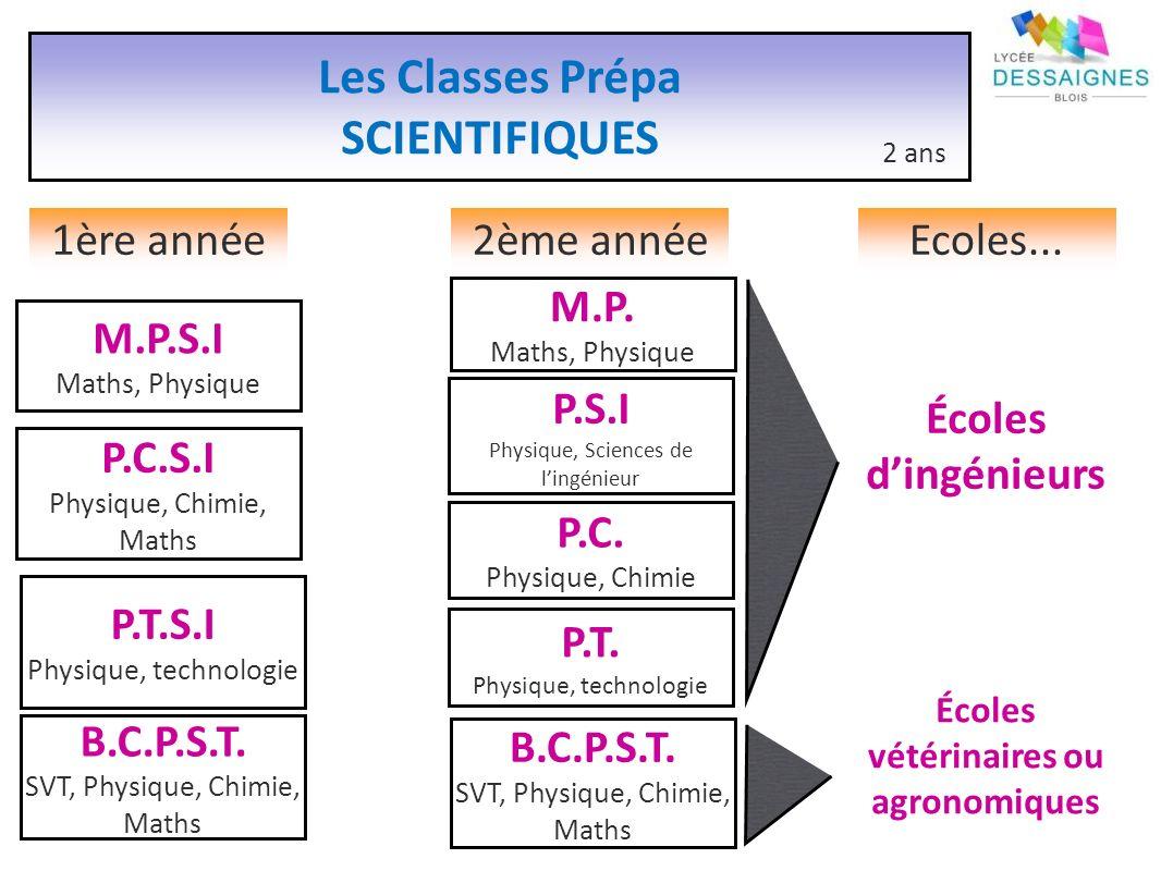 Les Classes Prépa SCIENTIFIQUES 2 ans 1ère année2ème annéeEcoles...