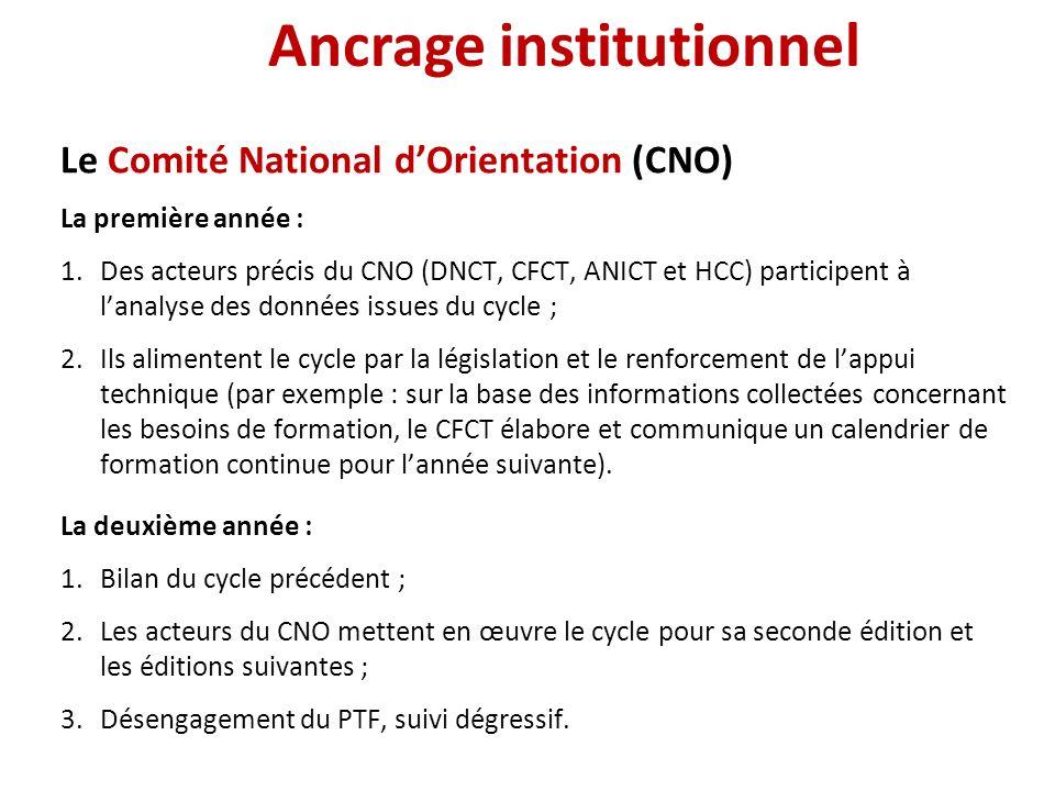 Ancrage institutionnel Le Comité National dOrientation (CNO) La première année : 1.Des acteurs précis du CNO (DNCT, CFCT, ANICT et HCC) participent à