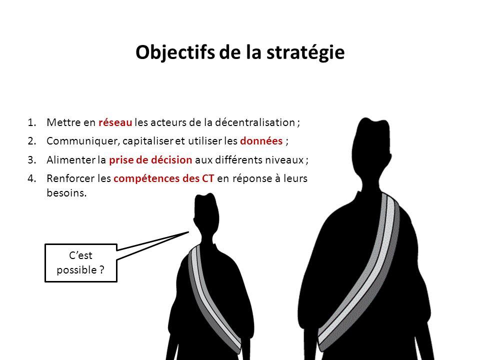 1.Mettre en réseau les acteurs de la décentralisation ; Cest possible ? Objectifs de la stratégie 4.Renforcer les compétences des CT en réponse à leur