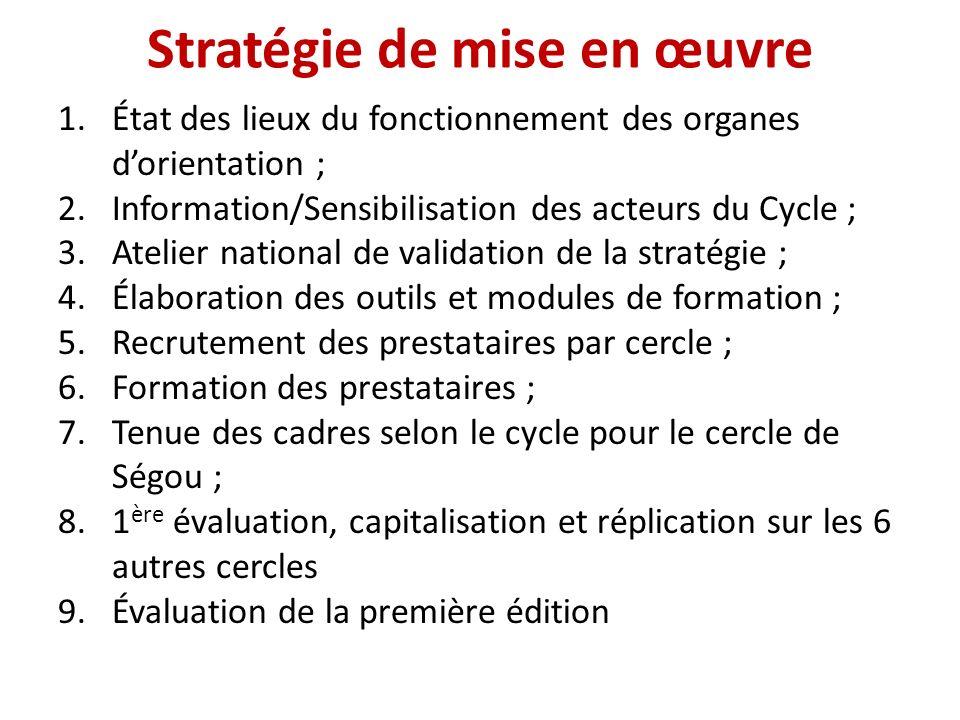 1.État des lieux du fonctionnement des organes dorientation ; 2.Information/Sensibilisation des acteurs du Cycle ; 3.Atelier national de validation de