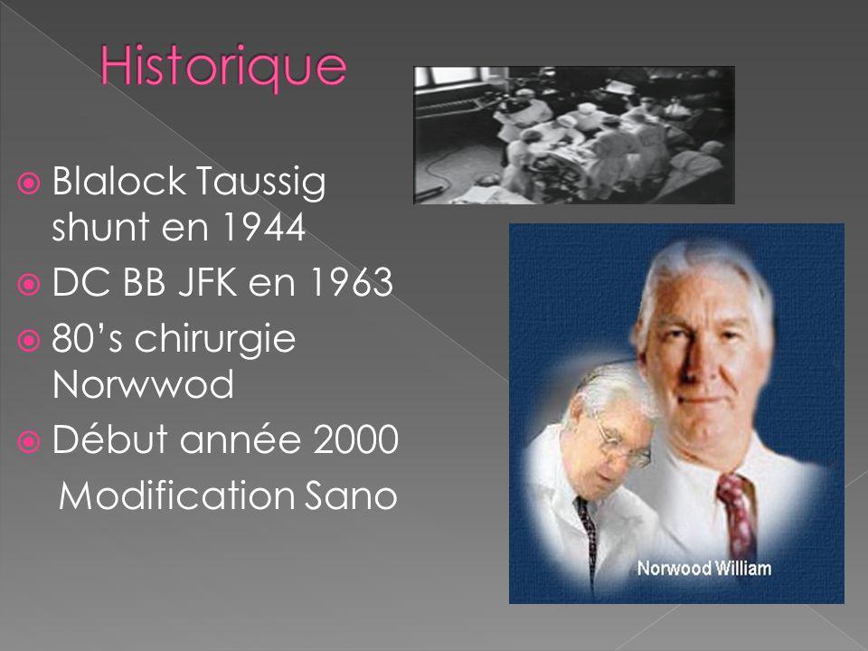 Blalock Taussig shunt en 1944 DC BB JFK en 1963 80s chirurgie Norwwod Début année 2000 Modification Sano