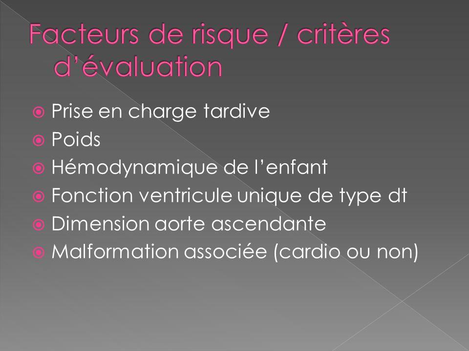 Prise en charge tardive Poids Hémodynamique de lenfant Fonction ventricule unique de type dt Dimension aorte ascendante Malformation associée (cardio