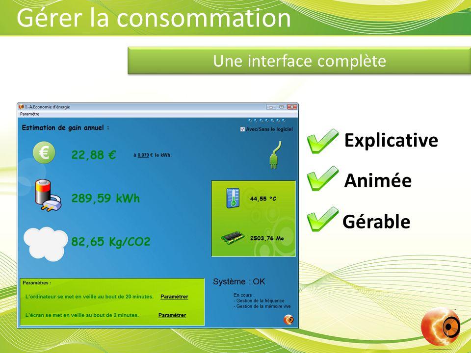 Une interface complète Explicative Animée Gérable Gérer la consommation