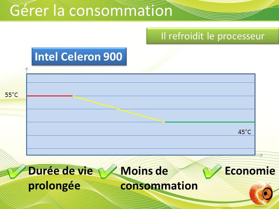 Il refroidit le processeur Durée de vie prolongée Moins de consommation Economie 55°C 45°C Intel Celeron 900 Gérer la consommation
