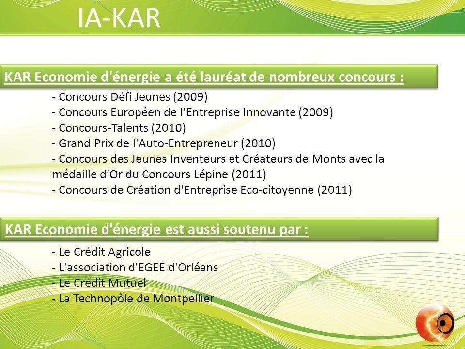 KAR Economie d énergie a été lauréat de nombreux concours : - Concours Défi Jeunes (2009) - Concours Européen de l Entreprise Innovante (2009) - Concours-Talents (2010) - Grand Prix de l Auto-Entrepreneur (2010) - Concours des Jeunes Inventeurs et Créateurs de Monts avec la médaille dOr du Concours Lépine (2011) - Concours de Création d Entreprise Eco-citoyenne (2011) - Le Crédit Agricole - L association d EGEE d Orléans - Le Crédit Mutuel - La Technopôle de Montpellier KAR Economie d énergie est aussi soutenu par : IA-KAR
