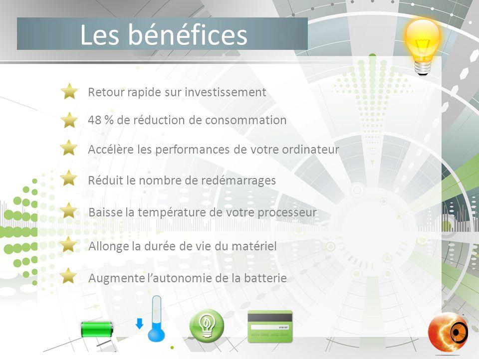 Les bénéfices Retour rapide sur investissement 48 % de réduction de consommation Accélère les performances de votre ordinateur Réduit le nombre de redémarrages Baisse la température de votre processeur Allonge la durée de vie du matériel Augmente lautonomie de la batterie