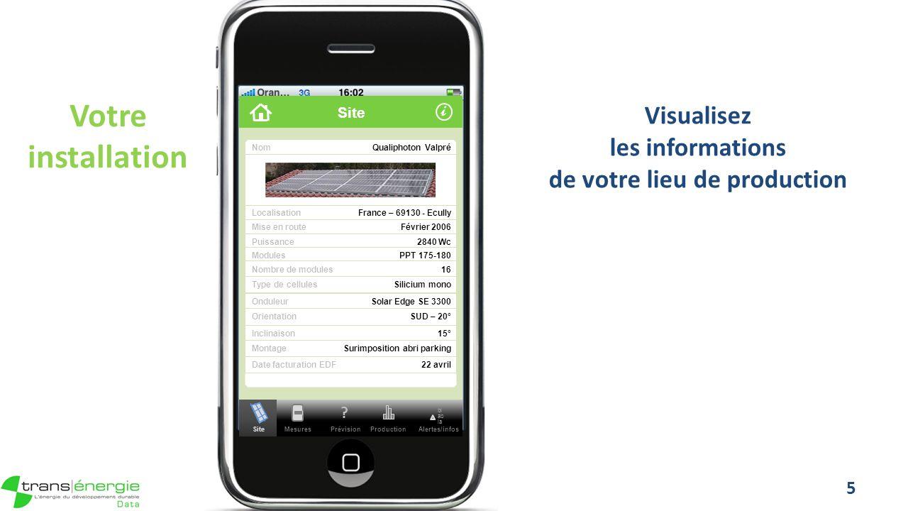 Votre installation Visualisez les informations de votre lieu de production 5 Site Nom Mesures .