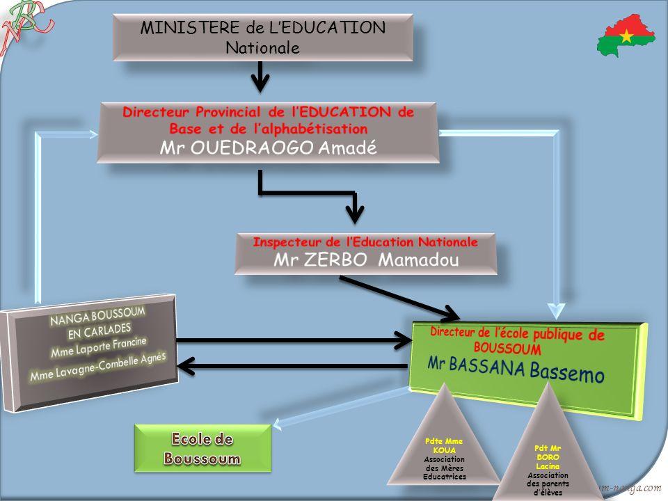 MINISTERE de LEDUCATION Nationale www.boussoum-nanga.com Pdte Mme KOUA Association des Mères Educatrices Pdte Mme KOUA Association des Mères Educatric