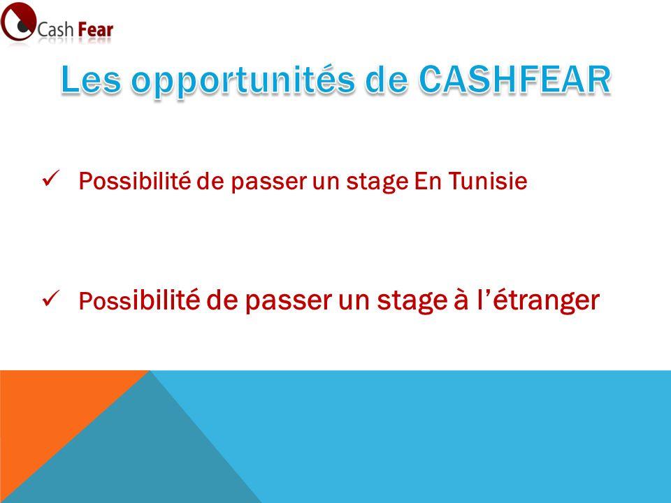 Possibilité de passer un stage En Tunisie Poss ibilité de passer un stage à létranger