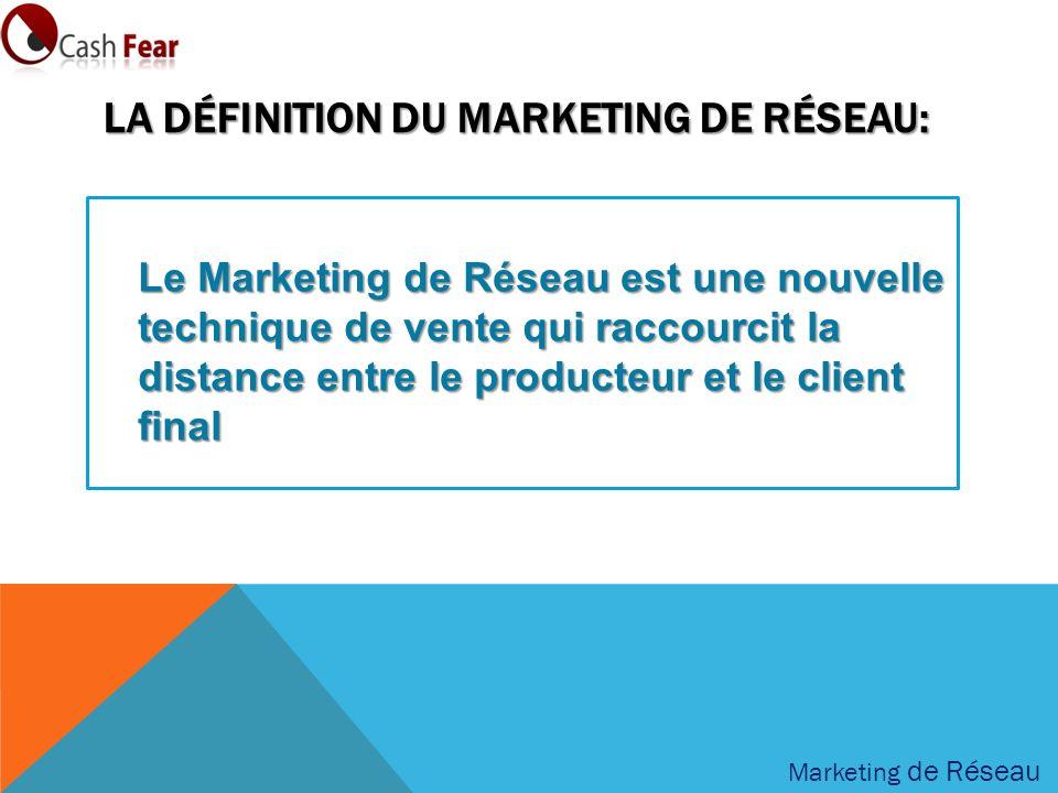 Produit Producteur ImportateurGrossiste TransporteurDétaillantPublicitaire Produit Client Final Marketing de réseau