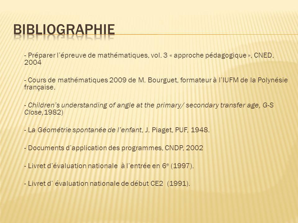 - Préparer lépreuve de mathématiques, vol. 3 « approche pédagogique », CNED, 2004 - Cours de mathématiques 2009 de M. Bourguet, formateur à lIUFM de l