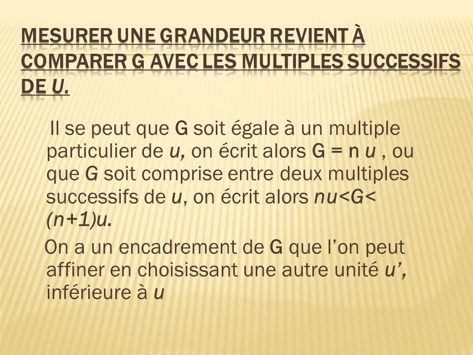 Il se peut que G soit égale à un multiple particulier de u, on écrit alors G = n u, ou que G soit comprise entre deux multiples successifs de u, on éc