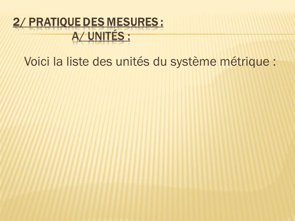 Voici la liste des unités du système métrique :
