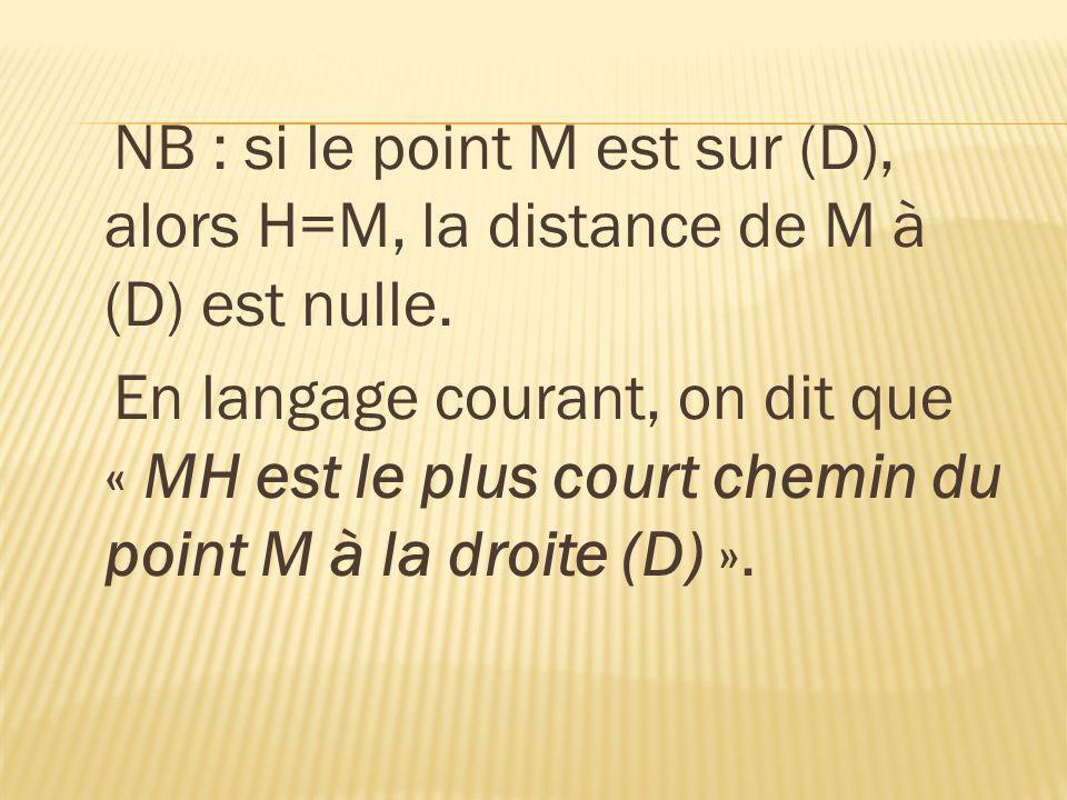 NB : si le point M est sur (D), alors H=M, la distance de M à (D) est nulle. En langage courant, on dit que « MH est le plus court chemin du point M à