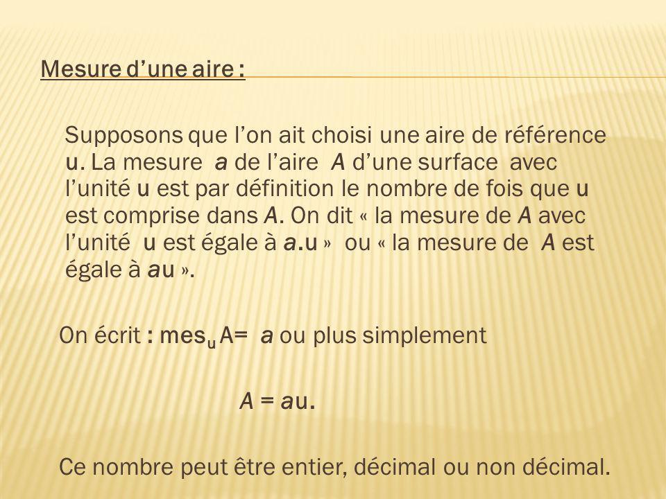 Mesure dune aire : Supposons que lon ait choisi une aire de référence u. La mesure a de laire A dune surface avec lunité u est par définition le nombr