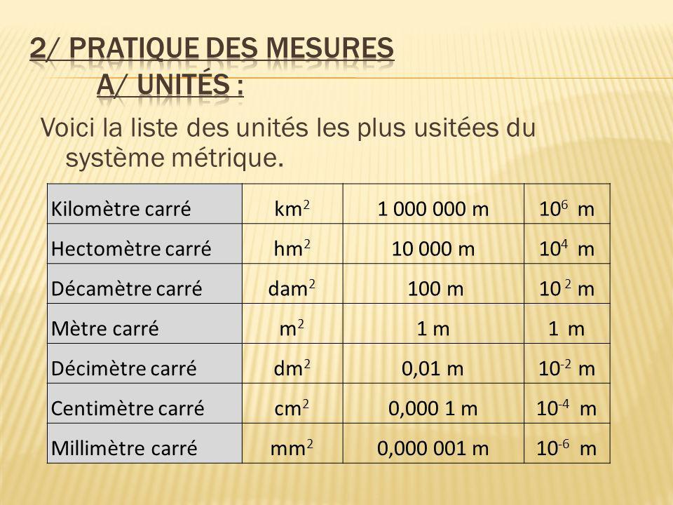 Voici la liste des unités les plus usitées du système métrique. Kilomètre carrékm 2 1 000 000 m10 6 m Hectomètre carréhm 2 10 000 m10 4 m Décamètre ca
