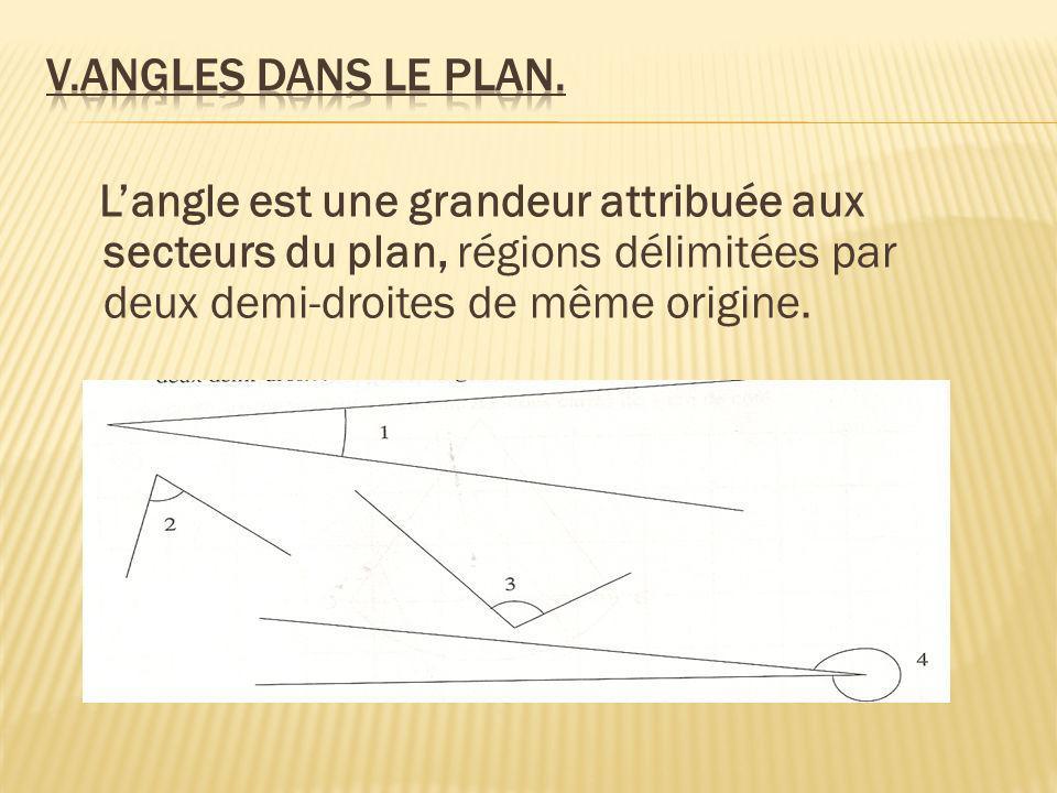 Langle est une grandeur attribuée aux secteurs du plan, régions délimitées par deux demi-droites de même origine.