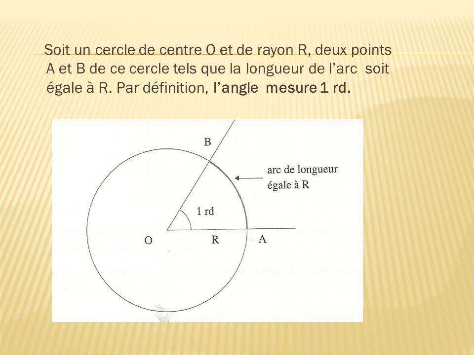 Soit un cercle de centre O et de rayon R, deux points A et B de ce cercle tels que la longueur de larc soit égale à R. Par définition, langle mesure 1