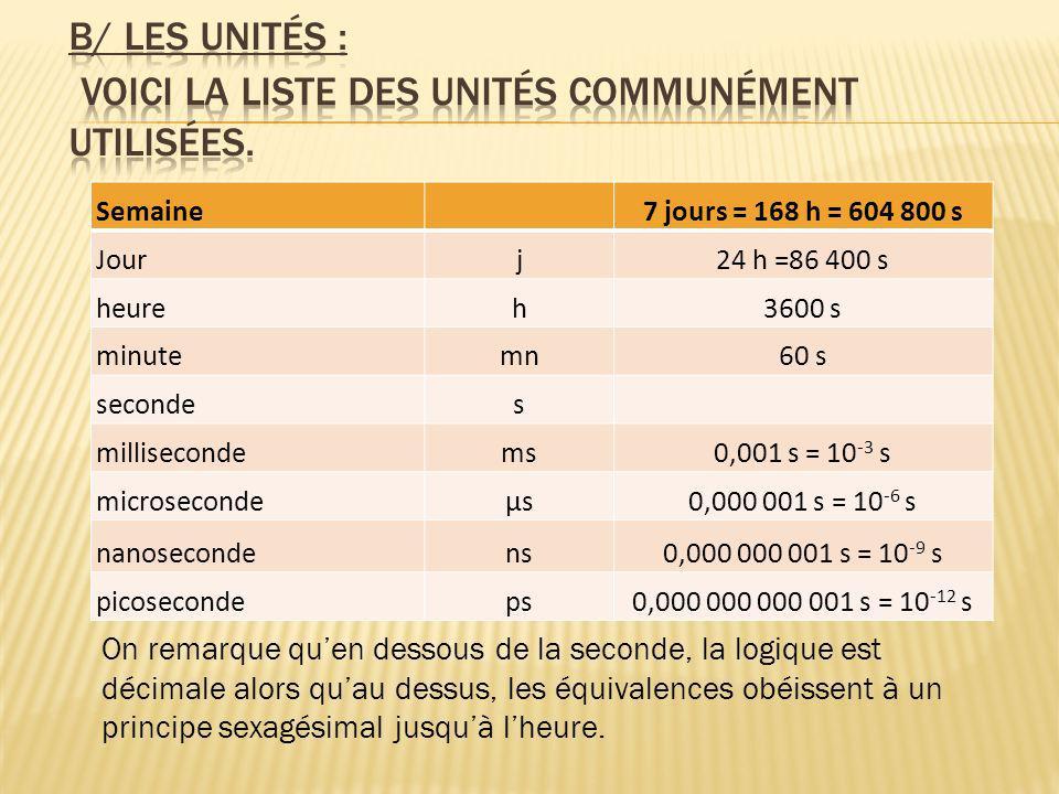 Semaine7 jours = 168 h = 604 800 s Jourj24 h =86 400 s heureh3600 s minutemn60 s secondes millisecondems0,001 s = 10 -3 s microsecondeμs0,000 001 s =