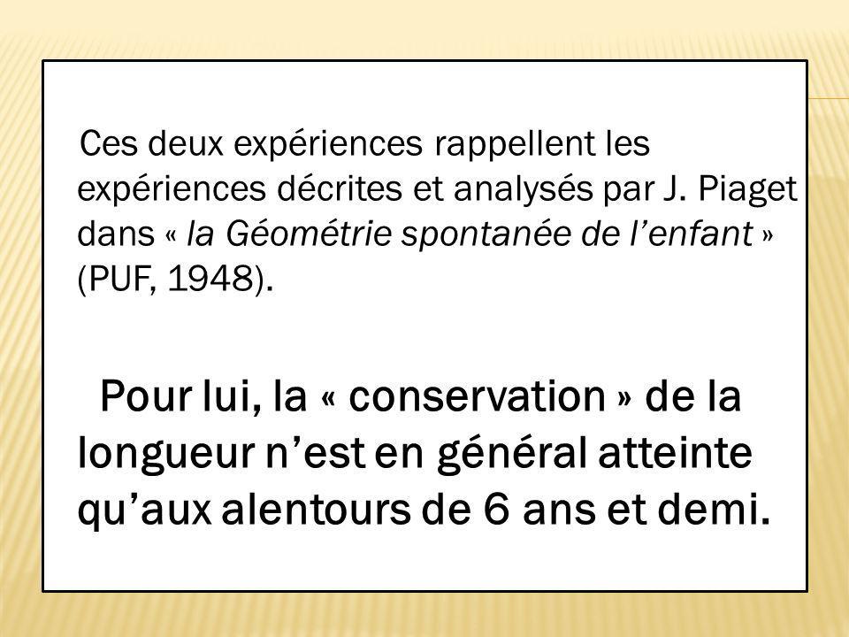 Ces deux expériences rappellent les expériences décrites et analysés par J. Piaget dans « la Géométrie spontanée de lenfant » (PUF, 1948). Pour lui, l