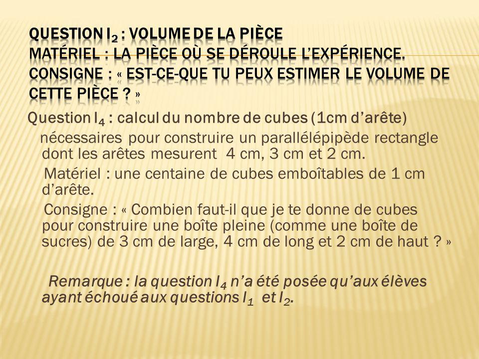 Question I 4 : calcul du nombre de cubes (1cm darête) nécessaires pour construire un parallélépipède rectangle dont les arêtes mesurent 4 cm, 3 cm et