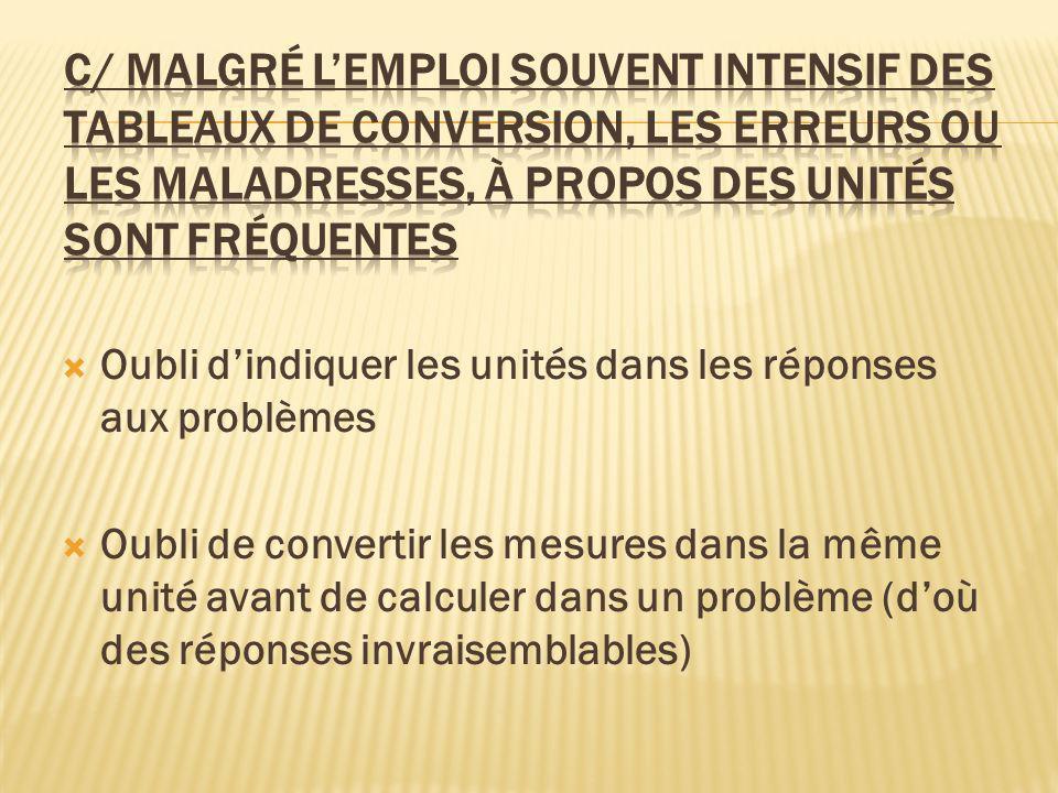 Oubli dindiquer les unités dans les réponses aux problèmes Oubli de convertir les mesures dans la même unité avant de calculer dans un problème (doù d