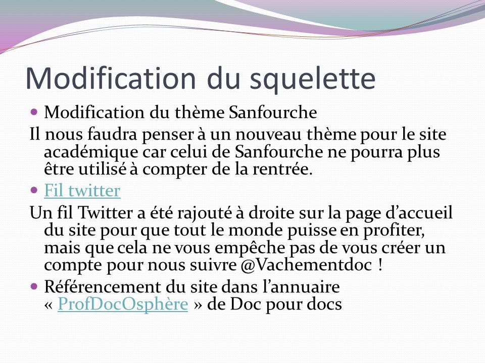 Modification du squelette Modification du thème Sanfourche Il nous faudra penser à un nouveau thème pour le site académique car celui de Sanfourche ne