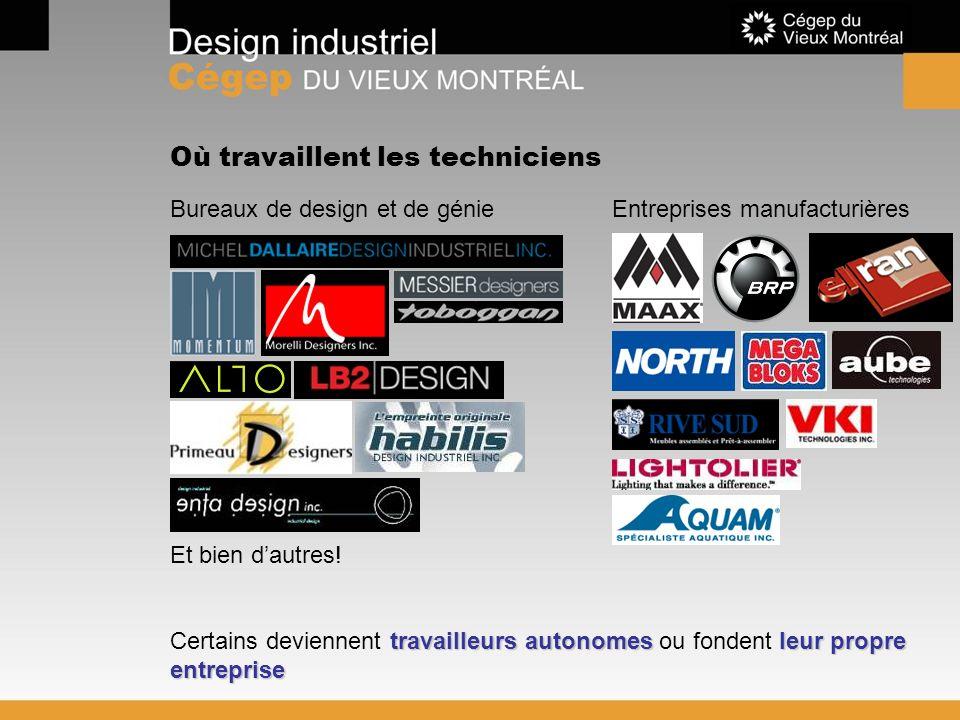 Où travaillent les techniciens Bureaux de design et de génieEntreprises manufacturières Et bien dautres! travailleurs autonomes leur propre entreprise