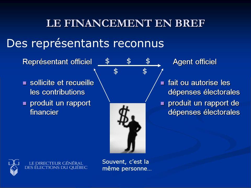 LE FINANCEMENT EN BREF Représentant officiel sollicite et recueille les contributions sollicite et recueille les contributions produit un rapport fina