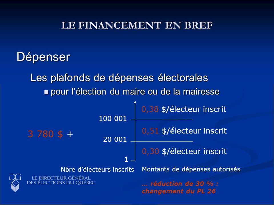 LE FINANCEMENT EN BREF Dépenser Les plafonds de dépenses électorales pour lélection du maire ou de la mairesse pour lélection du maire ou de la maires