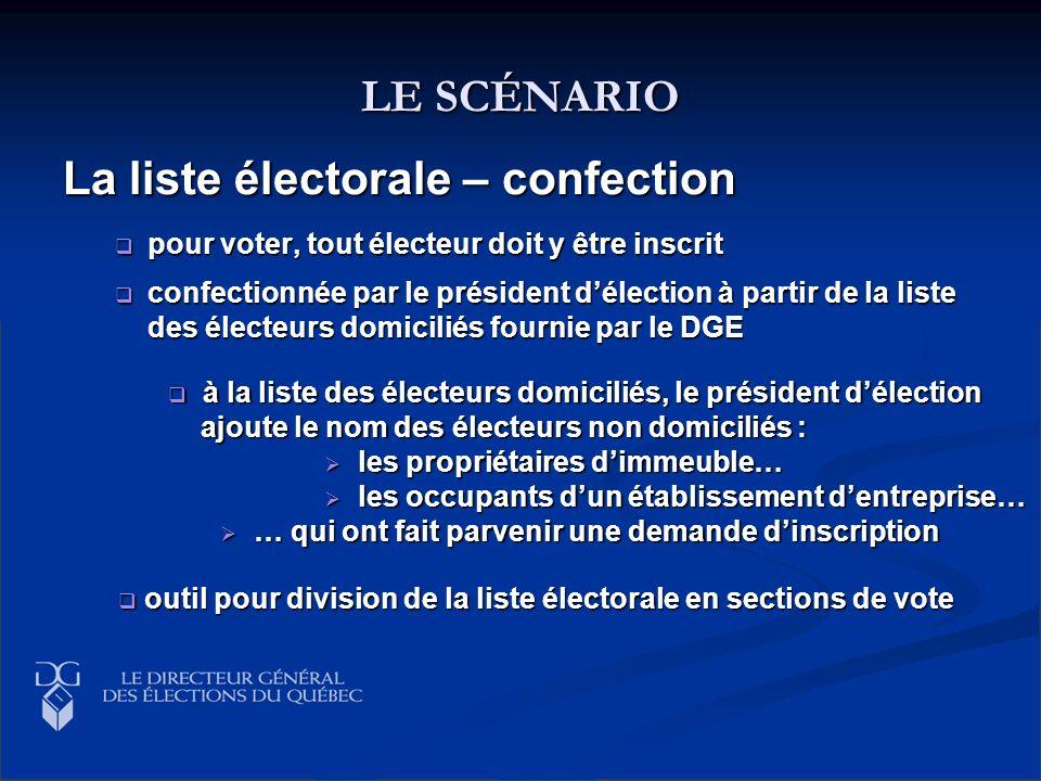LE SCÉNARIO La liste électorale – confection pour voter, tout électeur doit y être inscrit pour voter, tout électeur doit y être inscrit confectionnée