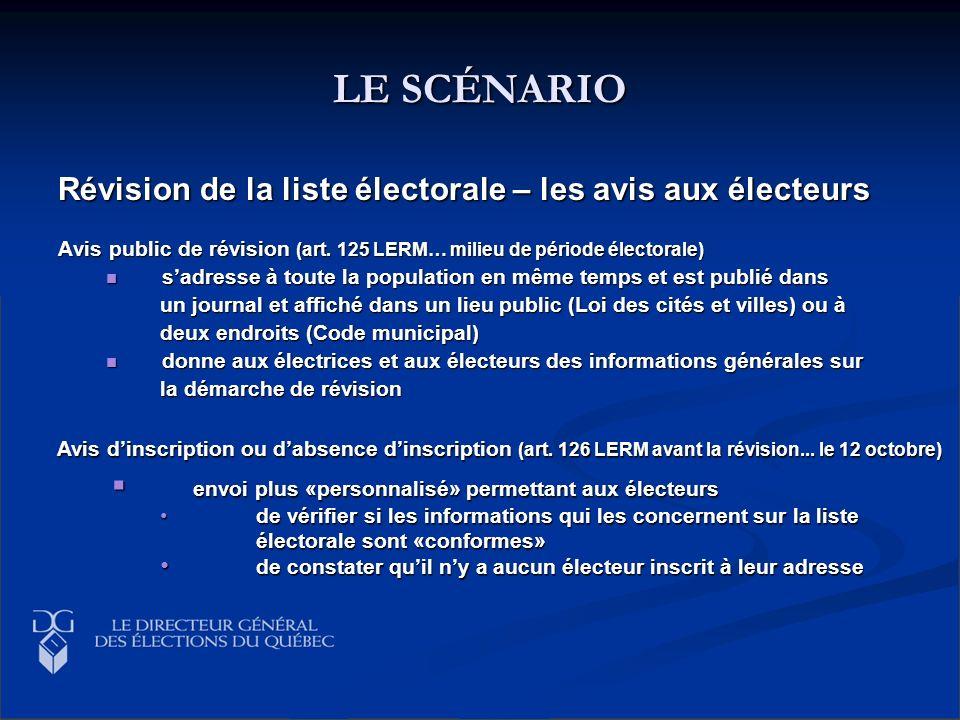 LE SCÉNARIO Révision de la liste électorale – les avis aux électeurs Avis public de révision (art. 125 LERM… milieu de période électorale) sadresse à