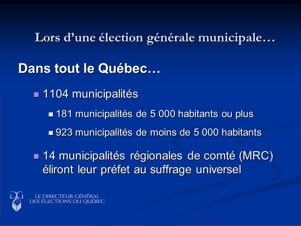 Dans tout le Québec… 1104 municipalités 1104 municipalités 181 municipalités de 5 000 habitants ou plus 181 municipalités de 5 000 habitants ou plus 9