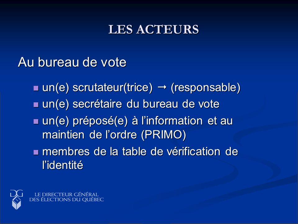 LES ACTEURS LES ACTEURS Au bureau de vote un(e) scrutateur(trice) (responsable) un(e) scrutateur(trice) (responsable) un(e) secrétaire du bureau de vo