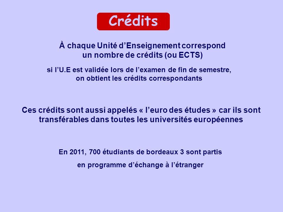 À chaque Unité dEnseignement correspond un nombre de crédits (ou ECTS) si lU.E est validée lors de lexamen de fin de semestre, on obtient les crédits correspondants Crédits Ces crédits sont aussi appelés « leuro des études » car ils sont transférables dans toutes les universités européennes En 2011, 700 étudiants de bordeaux 3 sont partis en programme déchange à létranger