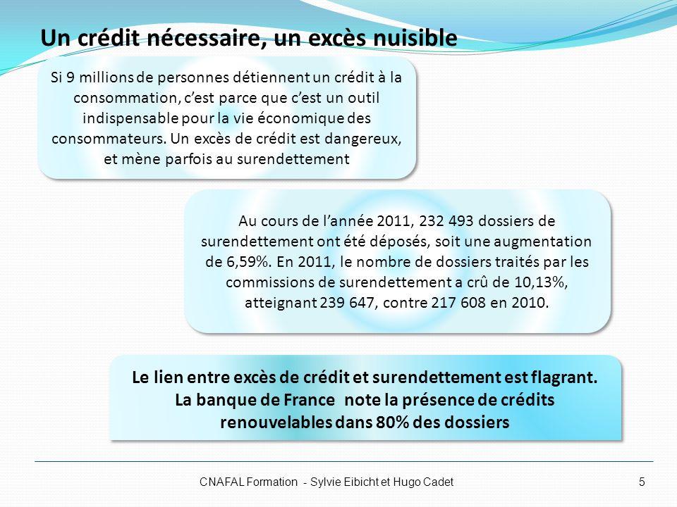 CNAFAL Formation - Sylvie Eibicht et Hugo Cadet5 Un crédit nécessaire, un excès nuisible Si 9 millions de personnes détiennent un crédit à la consomma