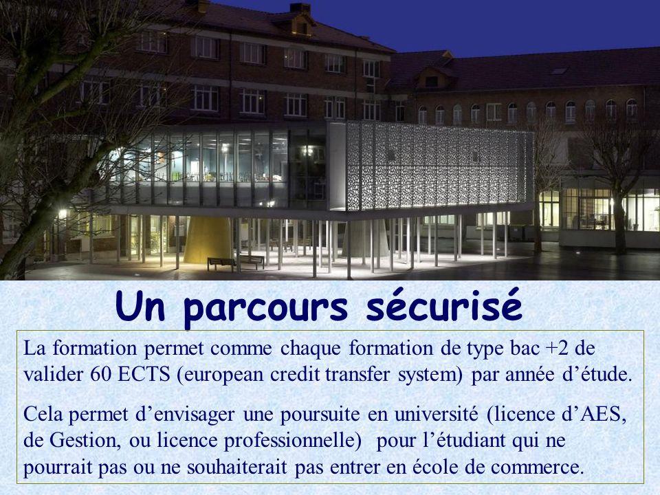 Un parcours sécurisé La formation permet comme chaque formation de type bac +2 de valider 60 ECTS (european credit transfer system) par année détude.
