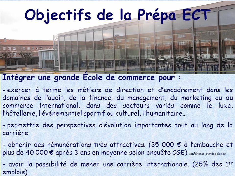 Objectifs de la Prépa ECT Intégrer une grande École de commerce pour : - exercer à terme les métiers de direction et dencadrement dans les domaines de