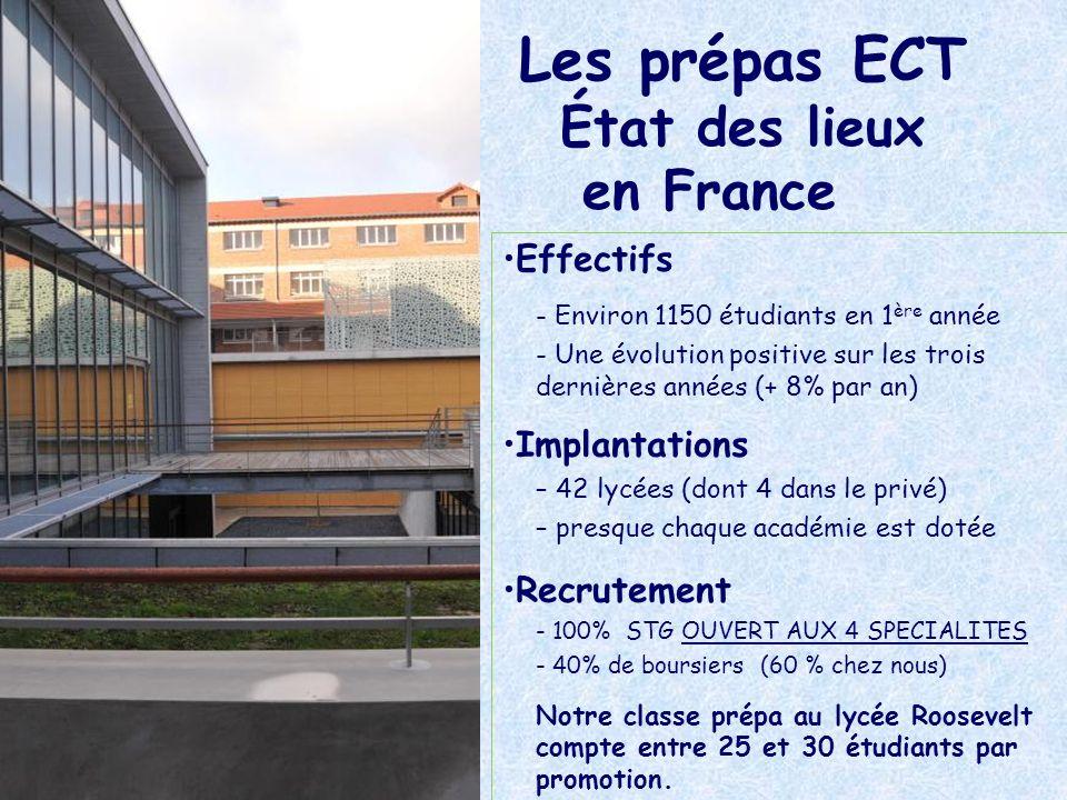 Les prépas ECT État des lieux en France Effectifs - Environ 1150 étudiants en 1 ère année - Une évolution positive sur les trois dernières années (+ 8