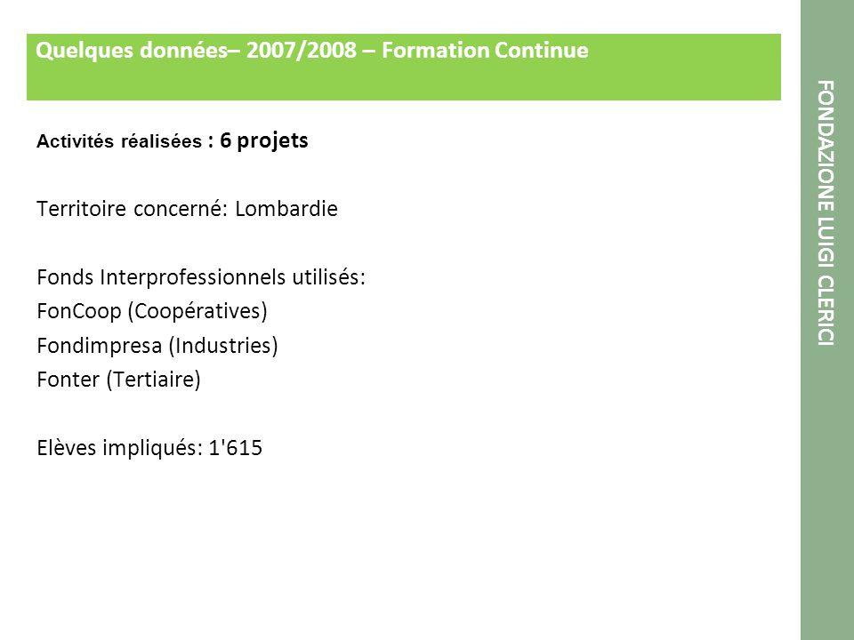 Quelques données– 2007/2008 – Formation Continue Activités réalisées : 6 projets Territoire concerné: Lombardie Fonds Interprofessionnels utilisés: FonCoop (Coopératives) Fondimpresa (Industries) Fonter (Tertiaire) Elèves impliqués: 1 615 FONDAZIONE LUIGI CLERICI
