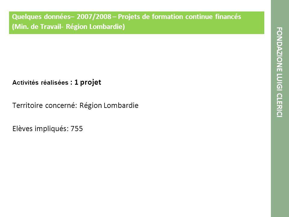 Quelques données– 2007/2008 – Projets de formation continue financés (Min.