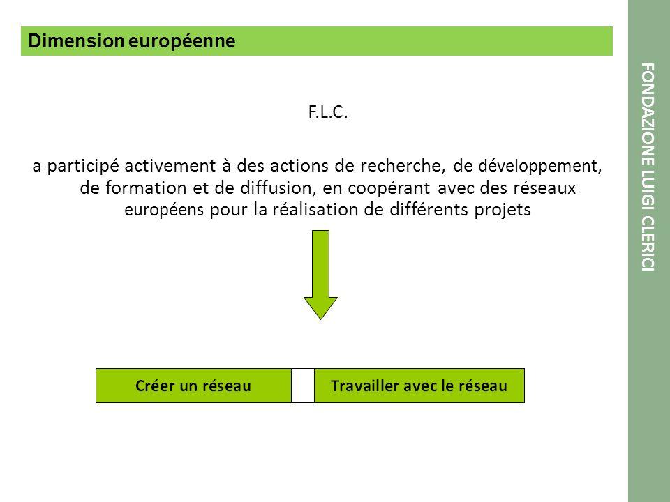 Dimension européenne F.L.C.